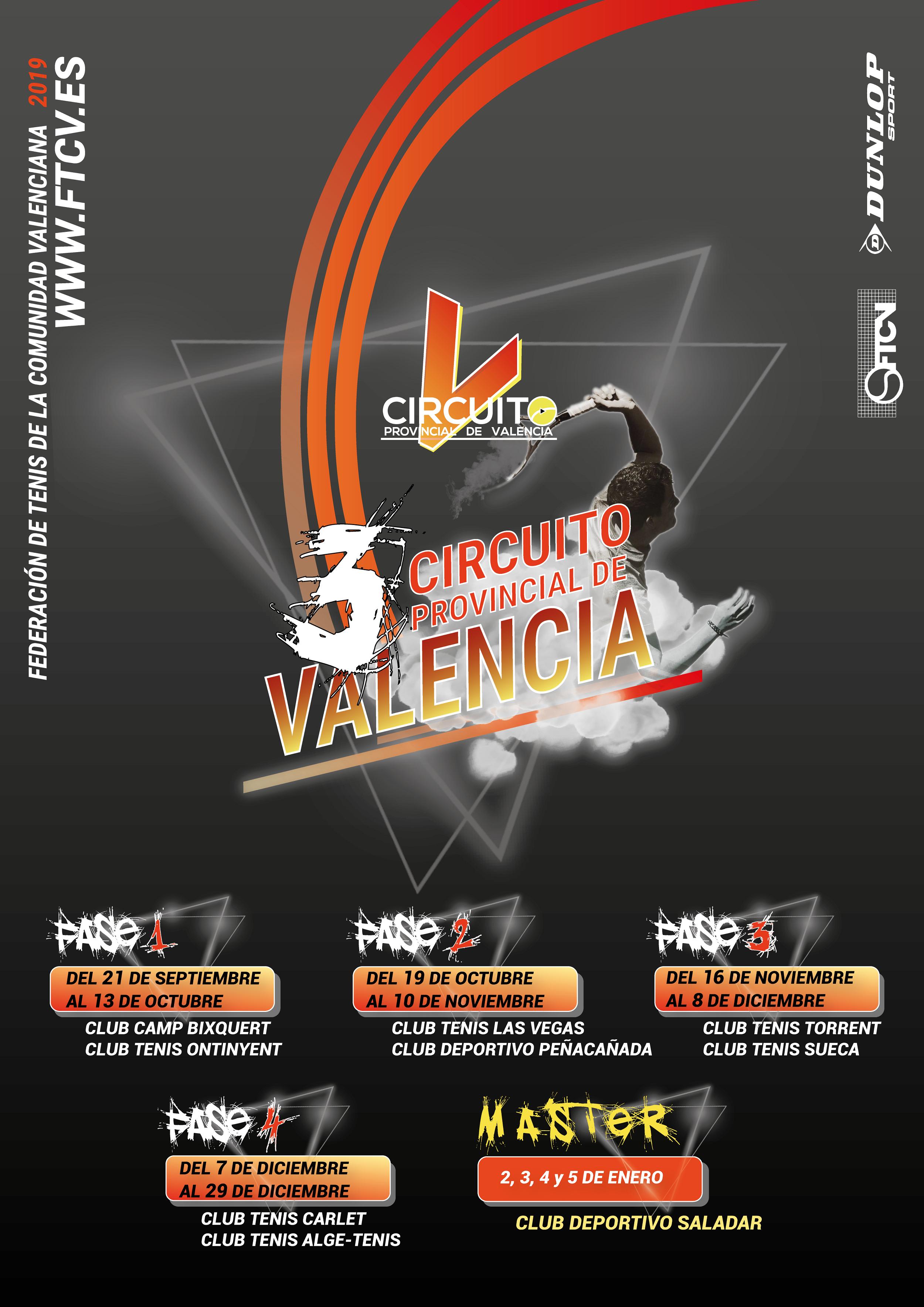 Circuito Provincial de Valencia 2019 - Federación de Tenis ...