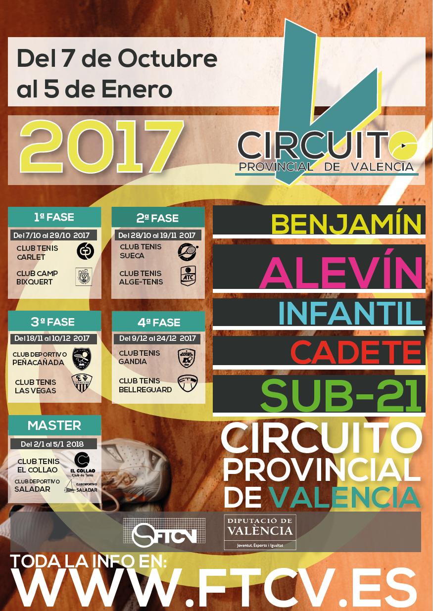 circuito_valencia_ok